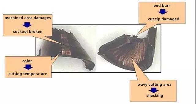 metal chip shows machining problem