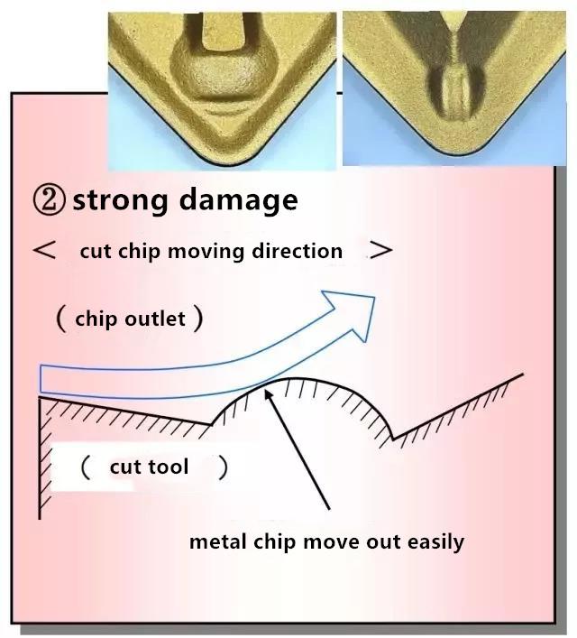 cut tool use in machining